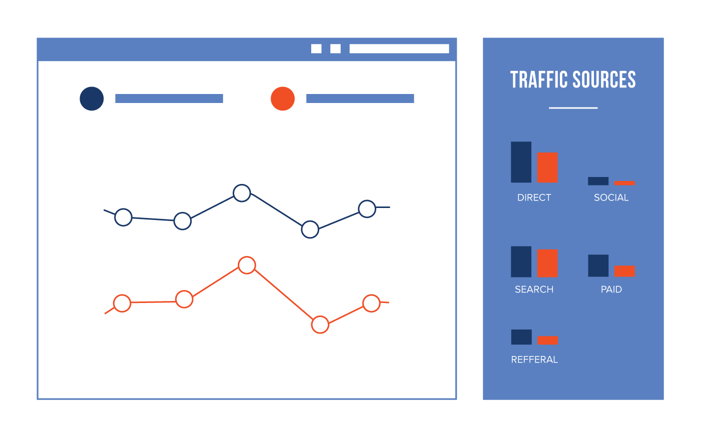 website content strategy competitors